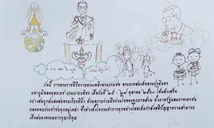 สมเด็จพระเจ้าอยู่หัว พระราชทานการ์ด ทรงขอบใจผู้ปฏิบัติงานพระราชพิธีฯ