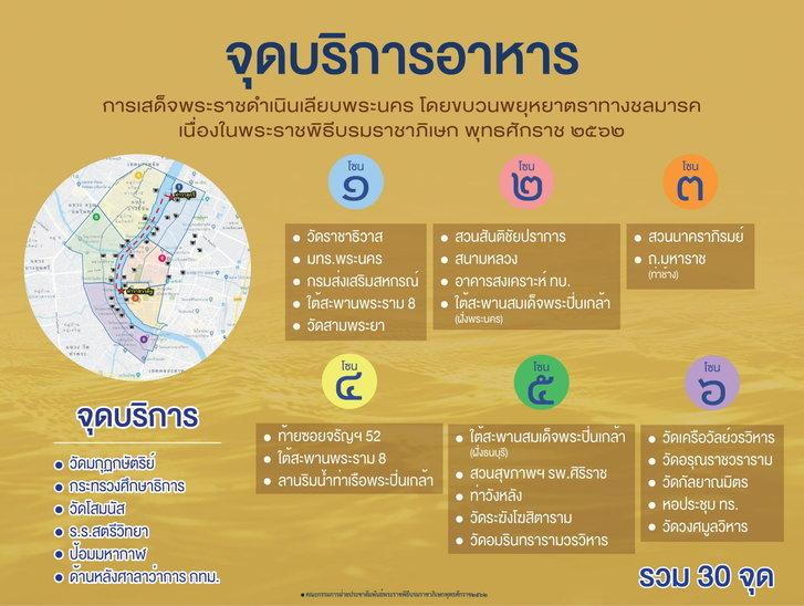 info-food-service