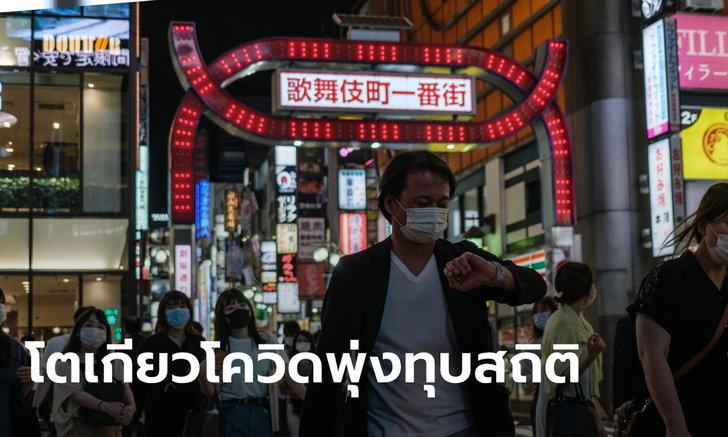 โควิด-19 ในโตเกียวพุ่งสูงทุบสถิติ พบรายใหม่ 224 คน รัฐบาลลั่นไม่จำเป็นประกาศฉุกเฉิน