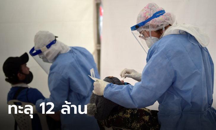 ยอดป่วยโควิด-19 ทั่วโลก ทะลุ 12 ล้านคน สหรัฐ วันเดียวเกิน 6 หมื่นคน