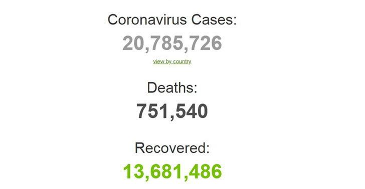 ผู้ติดเชื้อโควิด-19 ทั่วโลก
