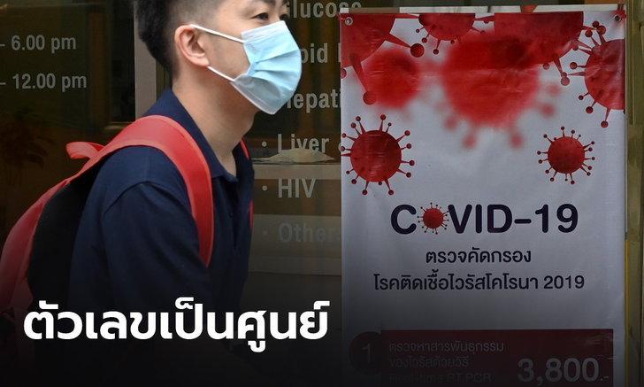 ตัวเลขเป็นศูนย์! ศบค.รายงานไม่พบผู้ป่วยโควิด-19 ในไทย รักษาหายเพิ่ม 20 คน