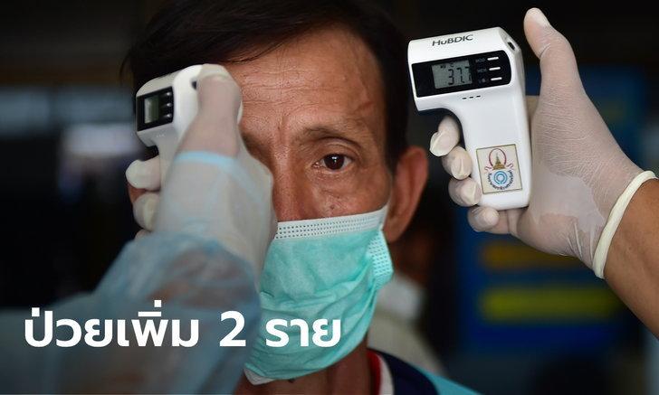 ศบค.เผยไทยพบผู้ติดเชื้อโควิด-19 เพิ่ม 2 ราย มาจากสหรัฐ-กาตาร์