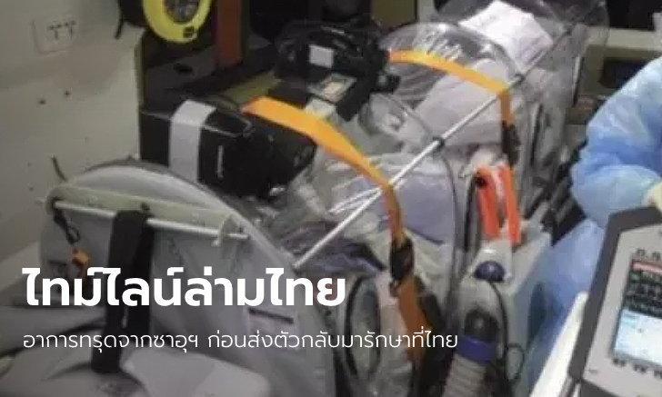 เปิดไทม์ไลน์ล่ามติดเชื้อโควิด-19 ปอดอักเสบ ไตวาย เสียชีวิตเป็นรายที่ 59 ของไทย