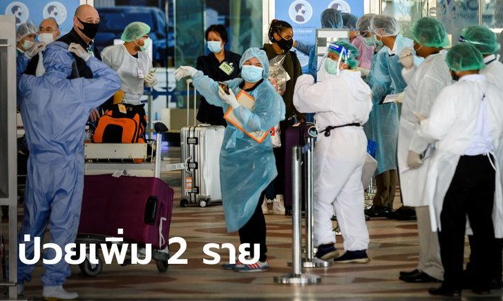 วันนี้ 2 ราย! ศบค.รายงานผู้ป่วยโควิด-19 รายใหม่ มาจากอินเดีย-ปากีสถาน