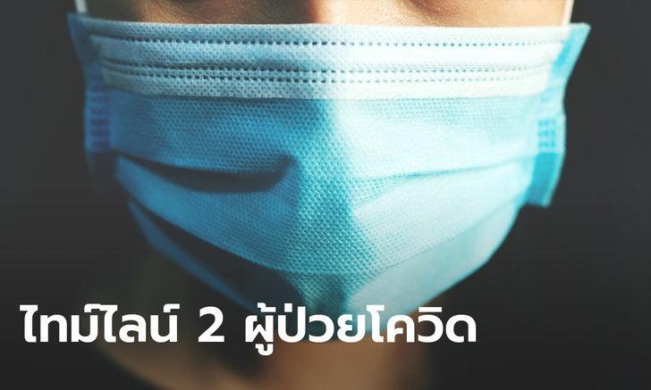 ไล่ไทม์ไลน์ 2 ผู้ป่วยโควิด-19 เชียงราย ข้ามแดนมาแล้วไปไหน