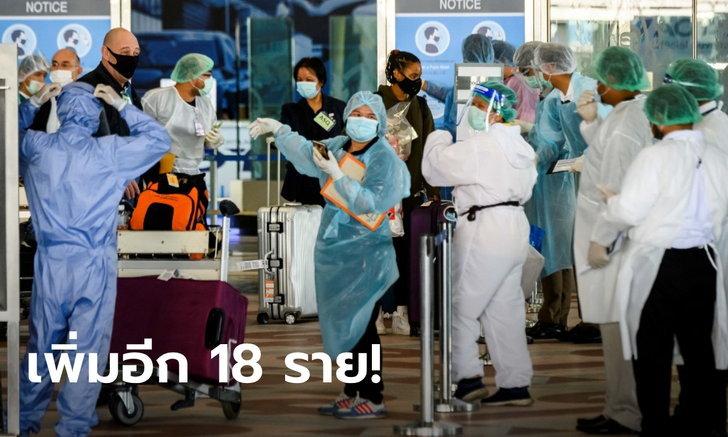 ศบค.รายงานวันนี้ไทยพบผู้ติดเชื้อโควิด-19 พุ่ง 18 ราย! มาจากสวิตเซอร์แลนด์ 5 คน