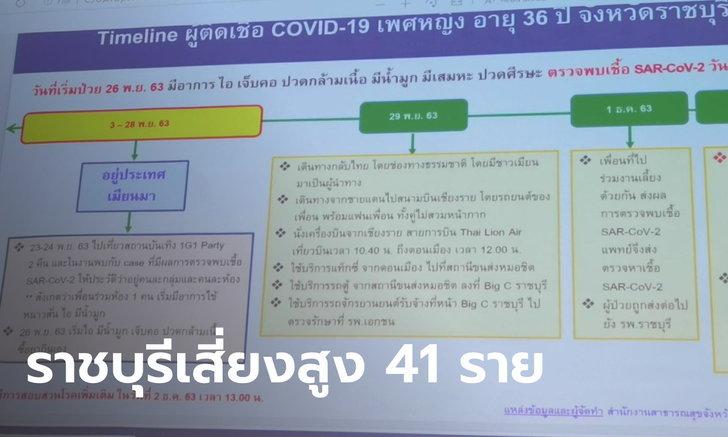 ราชบุรีเปิดไทม์ไลน์หญิงวัย 36 ติดเชื้อโควิด-19 เที่ยวผับท่าขี้เหล็ก เริ่มป่วยก่อนกลับไทย