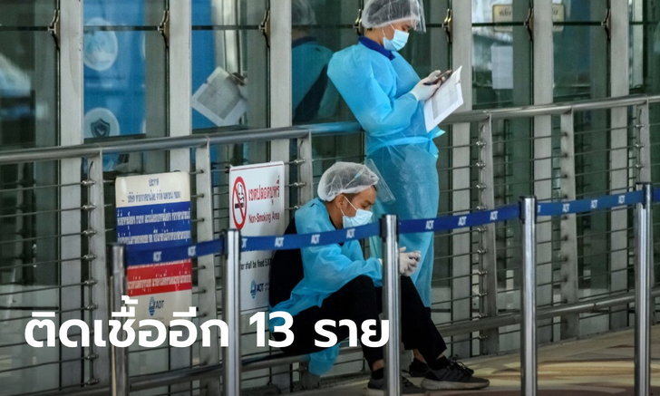 วันนี้เพิ่ม 13 คน! ศบค.รายงานไทยพบผู้ติดเชื้อโควิด-19 รายใหม่ เดินทางมาจากต่างประเทศ