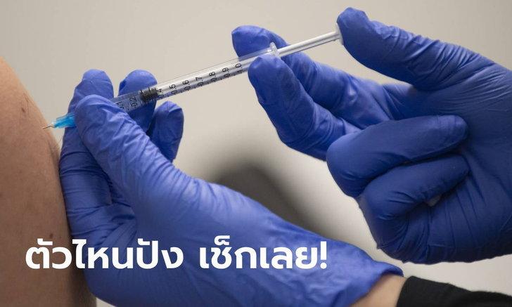 """เทียบคุณสมบัติ """"วัคซีนโควิด-19"""" ตัวไหนปัง เช็กเลย!"""