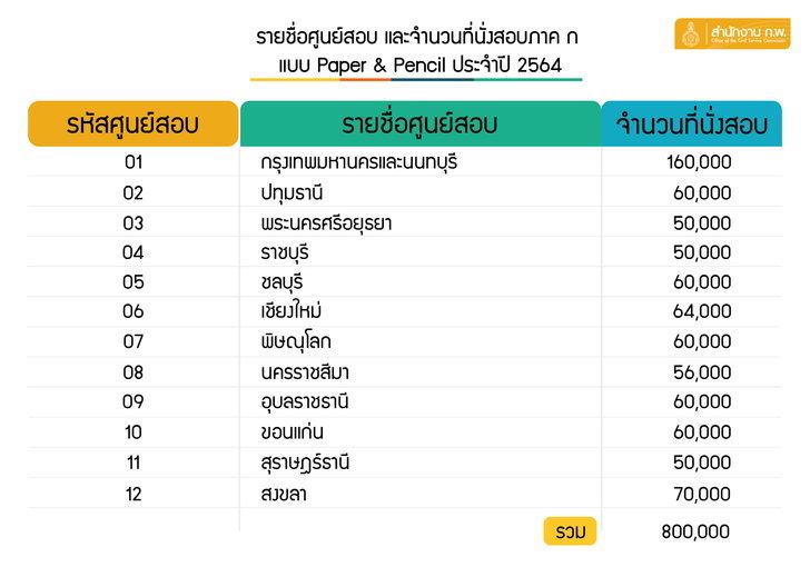 civil-servant-exam-2021-2