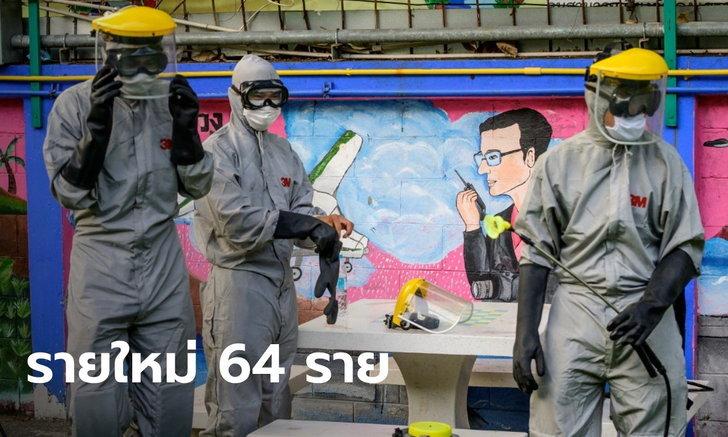 โควิดวันนี้ ศบค.รายงานไทยพบผู้ติดเชื้อ 64 ราย สะสม 26,305 ราย ไร้ผู้เสียชีวิตเพิ่ม