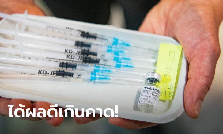 """ทั่วโลกฉีดวัคซีนโควิดแล้วกว่า 200 ล้านโดสในเวลา 2 เดือน พบผลลัพธ์ """"ดีกว่าที่คาด"""""""