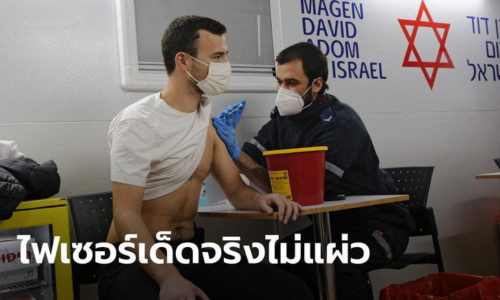 วัคซีนไฟเซอร์ เด็ดจริง! ฉีดอิสราเอล 1.2 ล้านคน ยังได้ผล 94% ติดโควิดลดฮวบทุกวัย