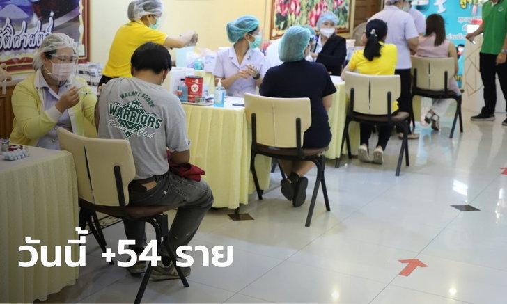 โควิดวันนี้ ศบค.รายงานไทยพบผู้ติดเชื้อเพิ่ม 54 ราย เสียชีวิตเพิ่ม 1 ราย