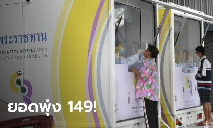 โควิดวันนี้ ศบค.รายงานไทยพบผู้ติดเชื้อเพิ่ม 149 ราย ยอดพุ่งจากคลัสเตอร์ตลาดบางแค