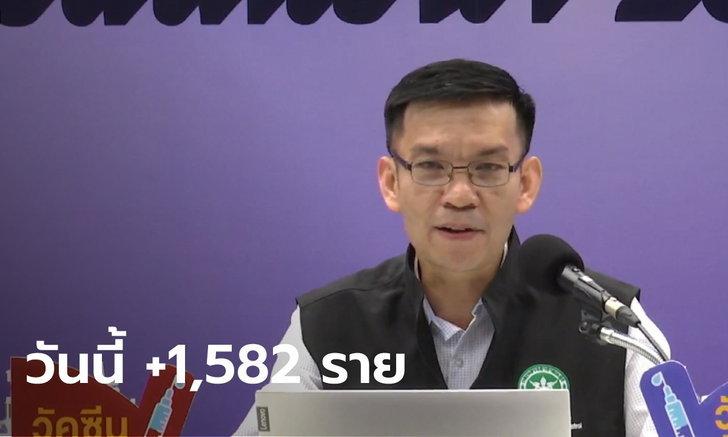 ทะลุหลักพัน 3 วันติด! สธ.รายงานโควิดวันนี้ไทยพบผู้ติดเชื้อ 1,582 ราย