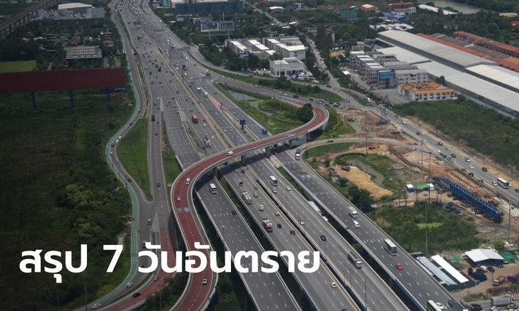 สรุปสถิติอุบัติเหตุ 7 วันอันตราย ดับรวม 277 ราย นครศรีฯ ครองแชมป์อุบัติเหตุมากสุด