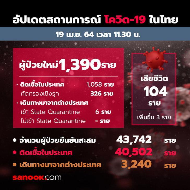 info-covid-thailand-19042021