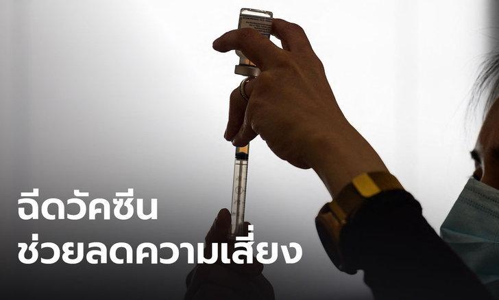 กรมการแพทย์ย้ำ การฉีดวัคซีนโควิด ช่วยลดอัตราการติดเชื้อ และเสียชีวิตได้