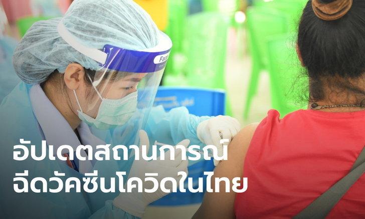 วัคซีนโควิดในไทย ไปถึงไหนแล้ว-จังหวัดไหนฉีดได้มากสุด น่าห่วงกลุ่มเป้าหมายยังจองต่ำ
