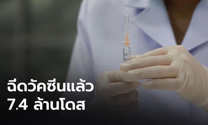 ปลัด สธ. เผยคนไทยฉีดวัคซีนแล้ว 7.4 ล้านโดส ย้ำประชาชนยังต้องสวมหน้ากากฯ เว้นระยะห่าง