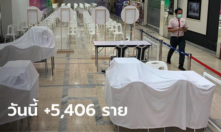 พุ่งไม่หยุด! โควิดวันนี้พบคนไทยติดเชื้อเพิ่ม 5,406 ราย เสียชีวิตเพิ่ม 22 ราย