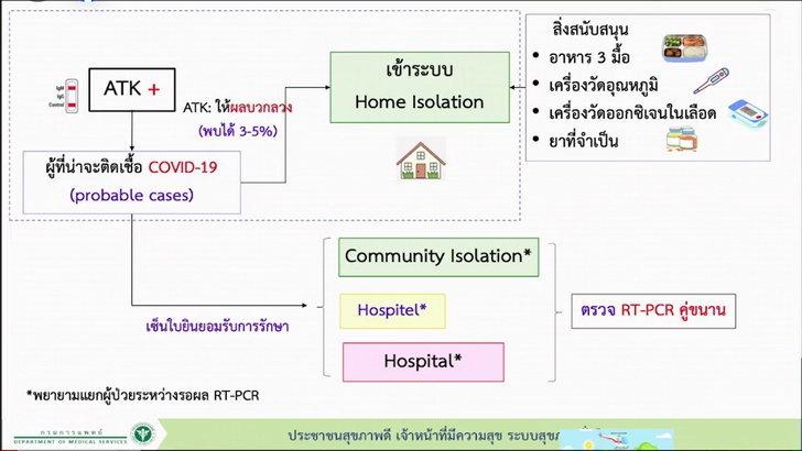 atk-home-isolation-1