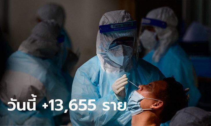 ยอดป่วยพุ่งไม่หยุด! โควิดวันนี้ ติดเชื้อเพิ่ม 13,655 ราย ดับเพิ่ม 87 ราย