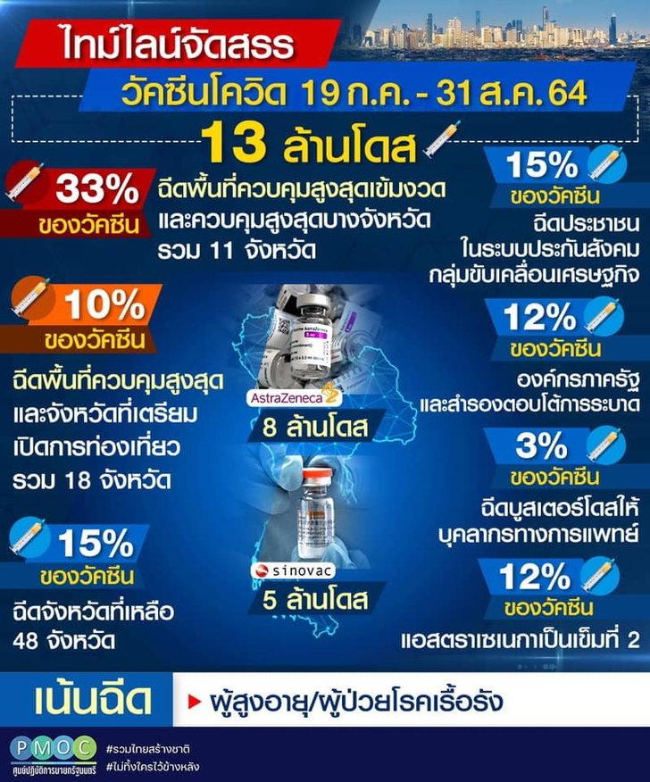 pmoc-covid-vaccine-230721