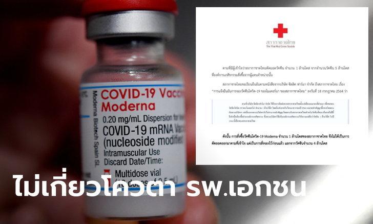 """สภากาชาดไทย ไล่ไทม์ไลน์ """"โมเดอร์นา"""" สั่งซื้อเอง ไม่ได้ปาดมาจากโควตา รพ.เอกชน"""