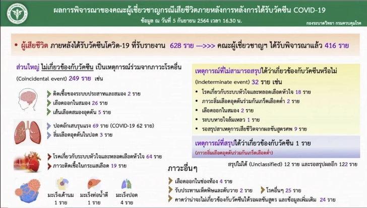 vaccine-effect-080921
