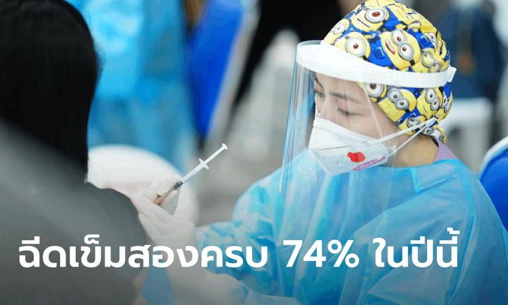 ศบค.โว! ปีนี้มีวัคซีนโควิดรวม 178.2 ล้านโดส เล็งซื้อต่อสเปน-ฮังการี เป้าปีหน้า 120 ล้านโดส