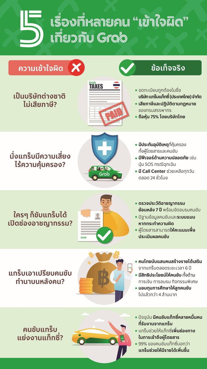 infographic-grab-misunderstan