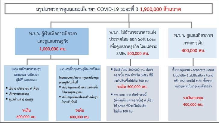 3-loan-decrees