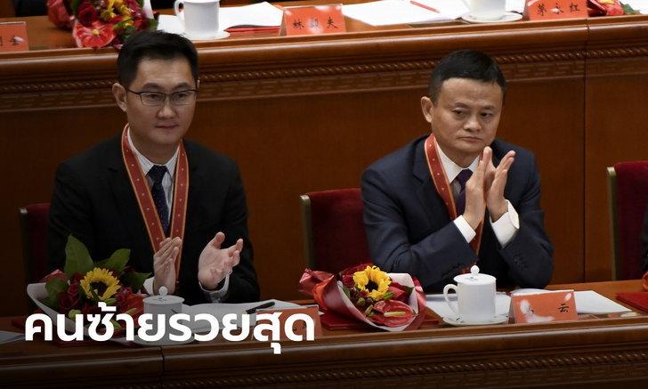 """""""โพนี หม่า"""" ประธาน Tencent แซง """"แจ็ก หม่า"""" ขึ้นแท่นอันดับ 1 ร่ำรวยที่สุดในจีน"""