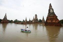 คู่มือรับมือน้ำท่วมฉบับประชาชน(อัพเดต)