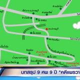 บ้านแพรวาใน อ.ปราณบุรี