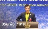 วันนี้ป่วยเพิ่ม 7 ราย! ศบค.แถลงไทยพบผู้ติดเชื้อโควิด-19 สะสม 3,227 ราย