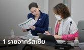 ศบค.รายงานพบผู้ป่วยโควิด-19 เพิ่ม 1 ราย กลับมาจากรัสเซีย รวมป่วยสะสม 3,321 คน