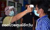 เป็นศูนย์อีกวัน! ศบค.เผยไทยไม่พบผู้ติดเชื้อโควิด-19 เพิ่ม รวมป่วยสะสม 3,351 ราย