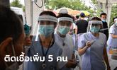 ศบค.เผยวันนี้ไทยพบผู้ติดเชื้อโควิด-19 เพิ่ม 5 คน เดินทางมาจากอินเดีย-สวิตเซอร์แลนด์