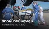 ทั่วโลกติดโควิด-19 สะสม 45.8 ล้าน เมียนมาป่วยอีก 1,093 ราย