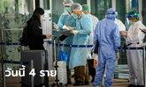 ศบค.เผยวันนี้พบผู้ป่วยโควิด-19 เพิ่ม 4 ราย เดินทางมาจากต่างประเทศทั้งหมด