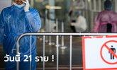 วันนี้ 21 ราย! ศบค.เผยไทยติดเชื้อโควิด-19 รวม 3,998 ราย มี 2 ราย ไม่เข้าสถานที่กักกัน