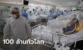 ทั่วโลกติดเชื้อโควิด-19 ทะลุ 100 ล้านคน เสียชีวิตแล้วกว่า 2.1 ล้าน
