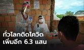 ทั่วโลกติดโควิด-19 พุ่งอีก 6.3 แสน รวมป่วยสะสมแล้ว 98 ล้าน