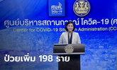 """โควิดวันนี้ """"หมอเบิร์ท"""" แถลงไทยพบผู้ติดเชื้อเพิ่ม 198 ราย เสียชีวิต 1 ราย"""