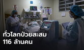 ทั่วโลกป่วยโควิดสะสม 116 ล้านคน เสียชีวิตกว่า 2.5 ล้านคน