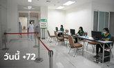 โควิดวันนี้ ศบค.รายงานไทยพบผู้ติดเชื้อเพิ่ม 72 ราย รวมป่วยสะสม 25,881 ราย